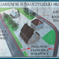 Plan sanktuarium